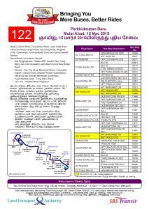 Bahasa Melayu vs Tamil languages for 122